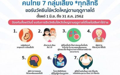 คนไทย 7 กลุ่มเสี่ยง ขอรับวัคซีนไข้หวัดใหญ่ตามฤดูกาลได้